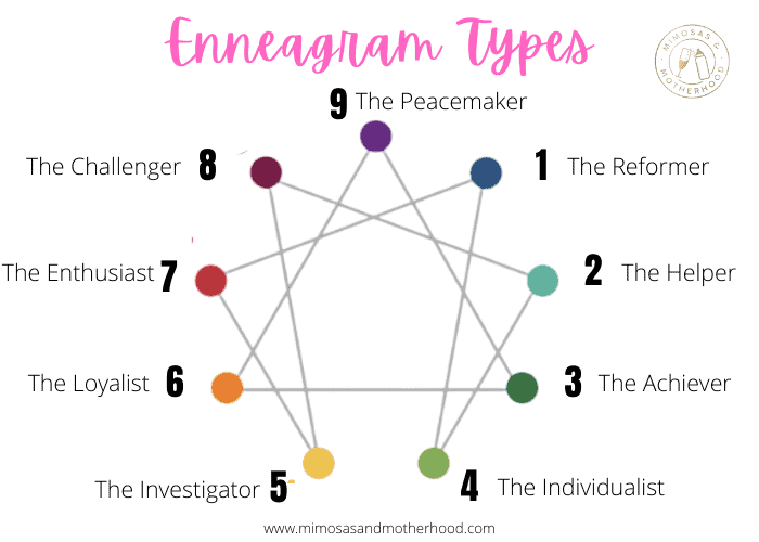 enneagram and parenting styles