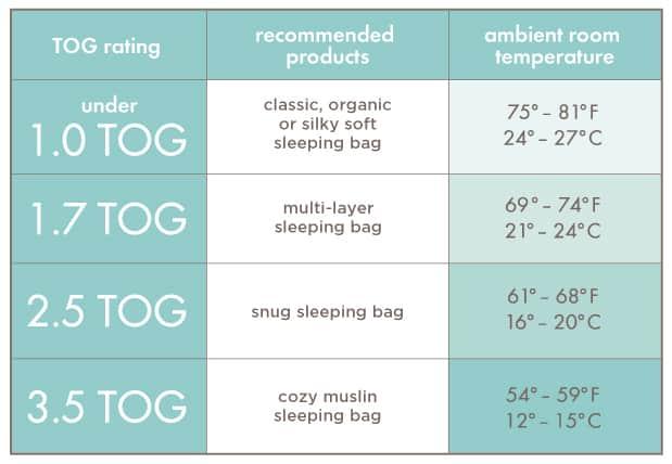 toddler sleep sack weight chart